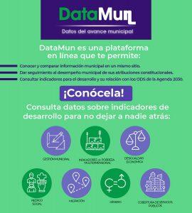 DataMun - Infografía